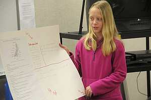 "Emmy Williams of Rough Riders 4-H Club gives her demonstration on ""Parts of a Hoof,"" Jan. 15."