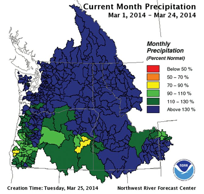 NOAA data shows above average precipitation levels for much of the Columbia Basin through March, which helped bring snowpacks up after a dismal start to the winter season across much of the region.