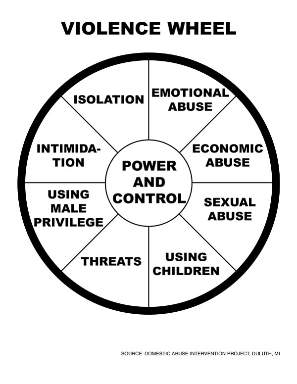 Domestic Violence Awareness Month New Legislation Gives Support And