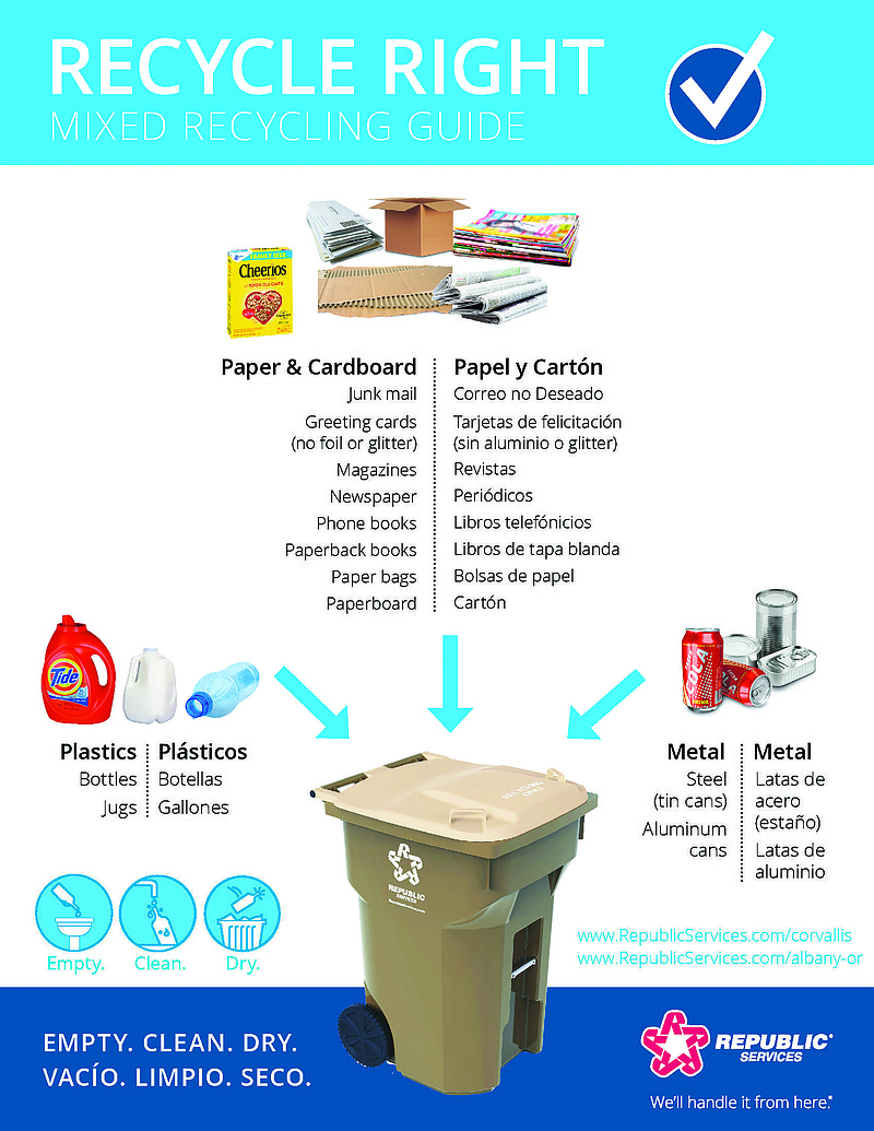 Republic Services Lays Out Recycling Polk County Itemizer Observer